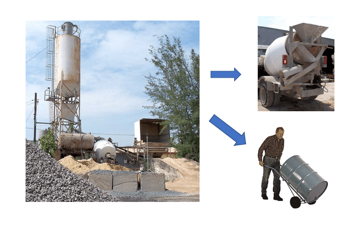How ready mixed concrete plant works?