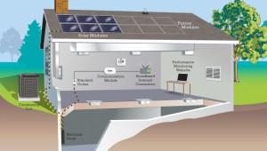solar_house