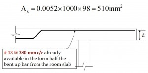 Analysis and Design of Slabs