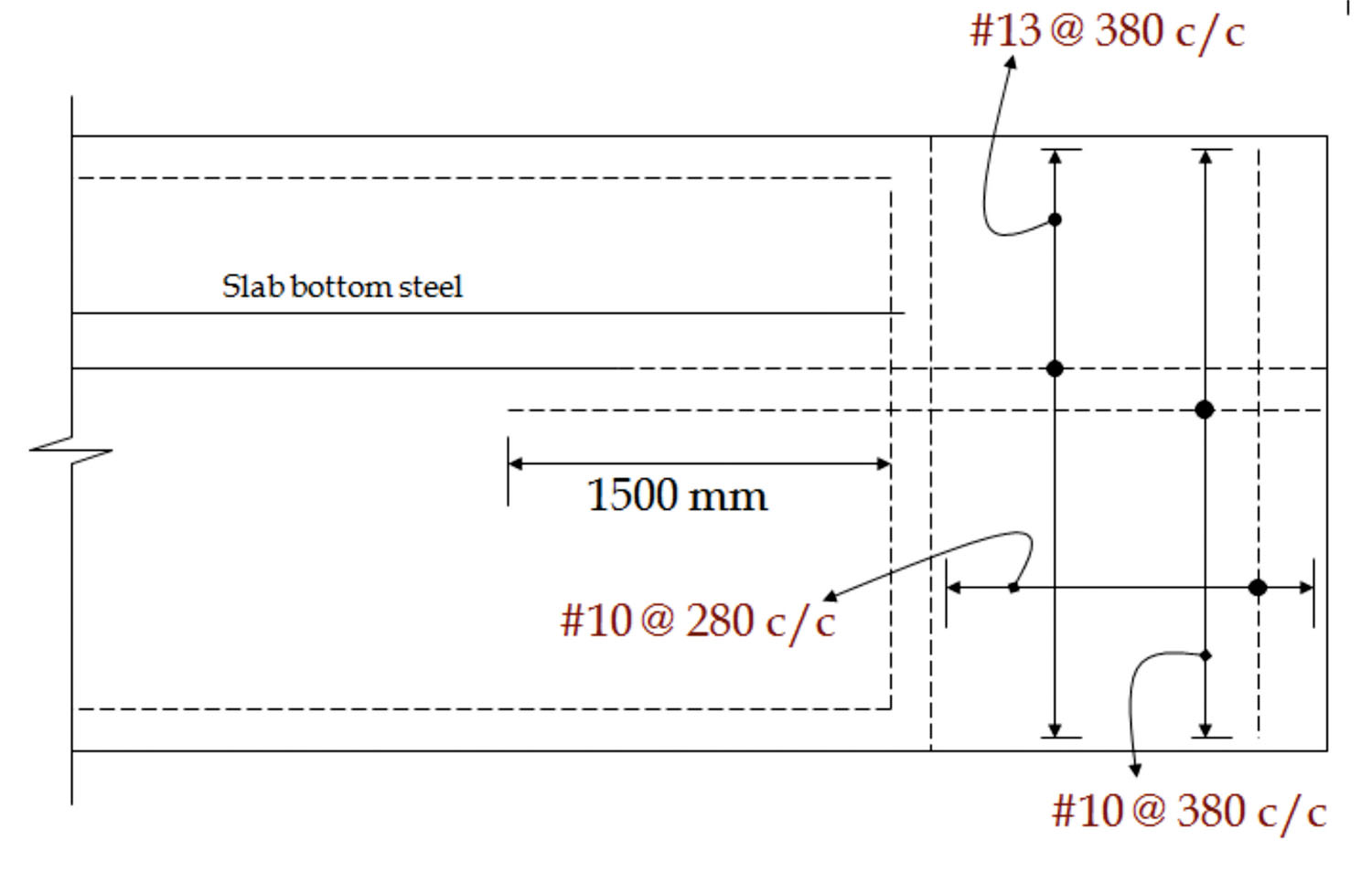 analysis and design of slabs  u0026quot one way u0026quot