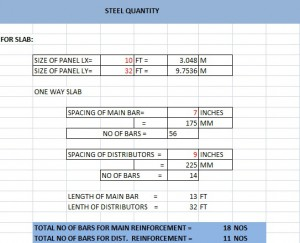 One Way Slab Steel Quantity Spreadsheet