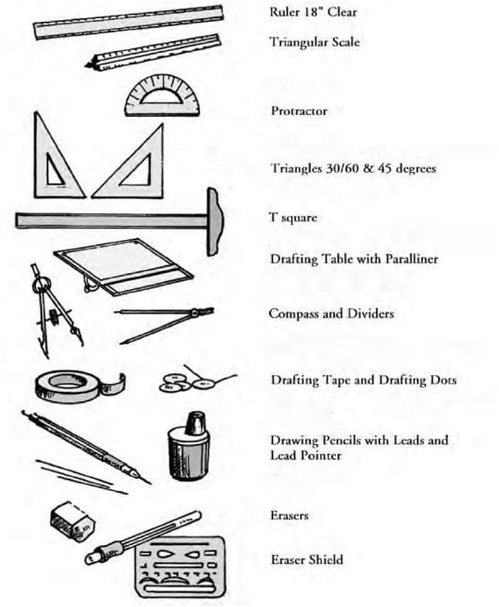 construction tools  instruments  names civil engineers pk