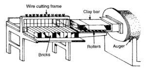 Moulding of Bricks