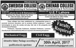 Faculty Required in Chenab College and Swedish College