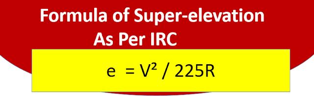 Design Formula of superelevation as per IRC