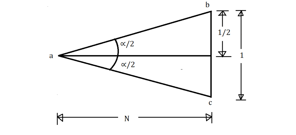 Angle of Crossing in Railway - Centre Line Method
