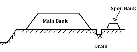 Spoil Bank - Earthwork