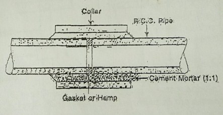 Types of Sewer Pipe Joints - Collar joints