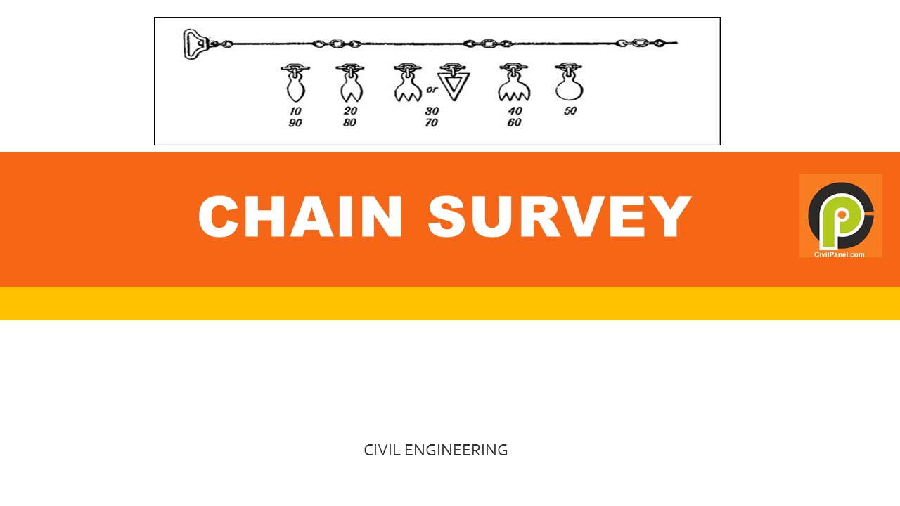 Chain Surveying Process in Civil Engineering