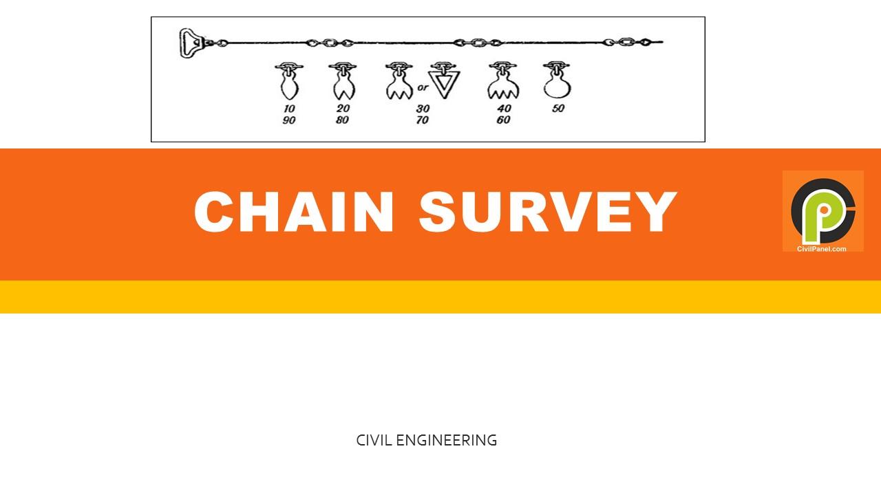 CHAIN SURVEYING - CIVIL ENGINEERING CIVIL PANEL COM