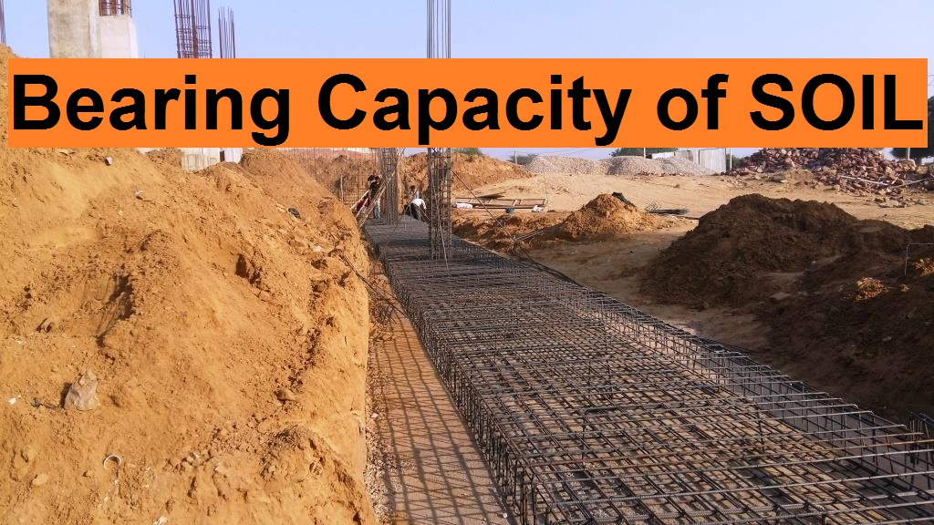 Bearing Capacity of Soil Civil Engineering