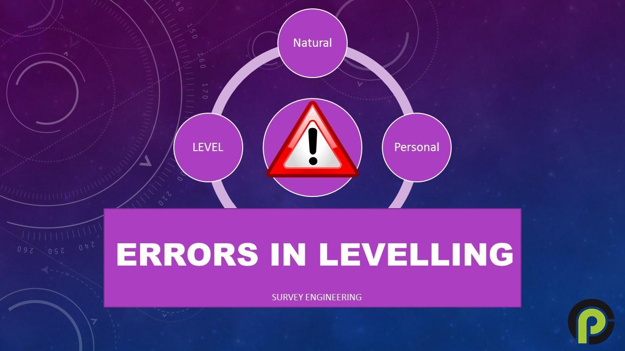 ERRORS IN LEVELLING - Civil Engineering