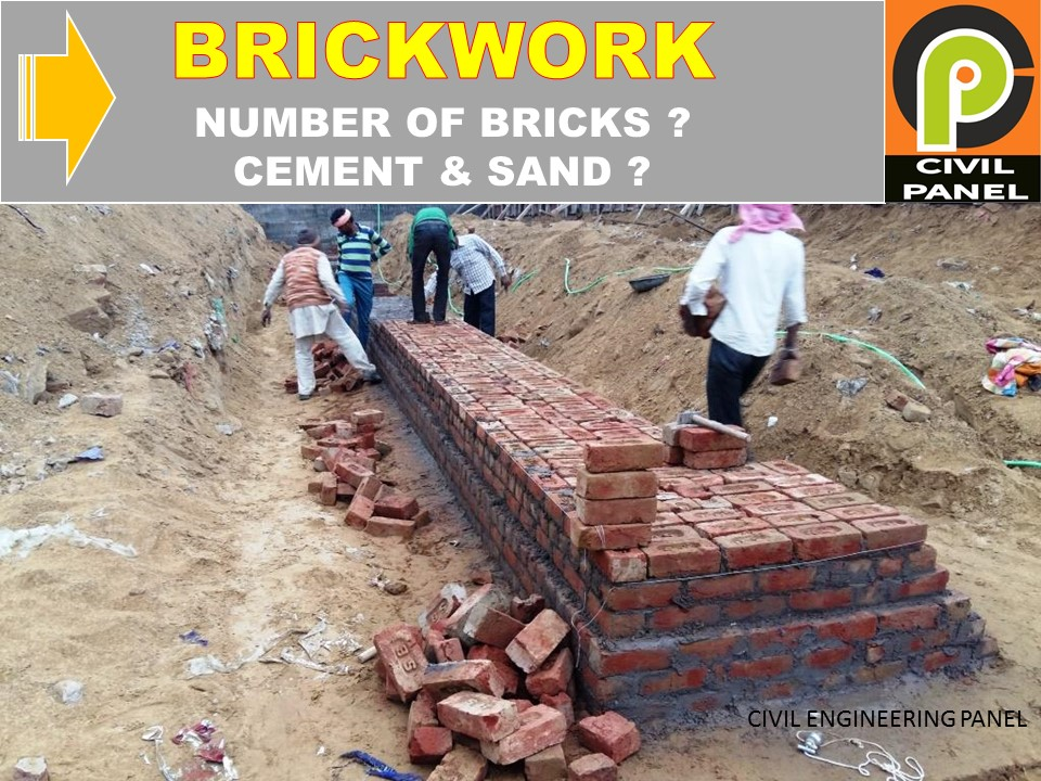 How much Cement Sand Quantity in Brickwork