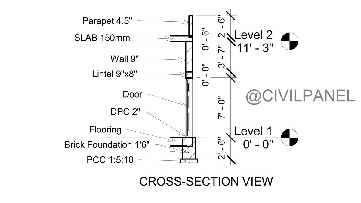 28x40 HOUSE Plans 3D FRONT Design EAST FACING