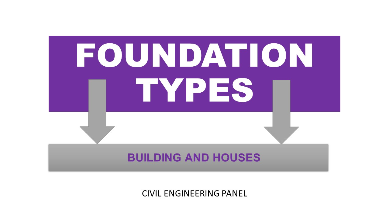 TYPES OF FOUNDATION AND FOOTING FOR HOUSES BUILDING