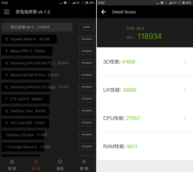 Screenshot_2016-04-03-09-52-12_com.antutu.ABenchMark-side