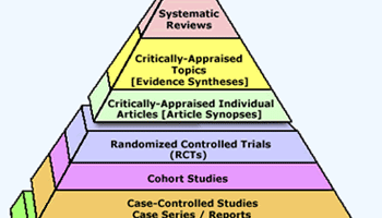 Hierarchies of Evidence: Database of Hierarchies