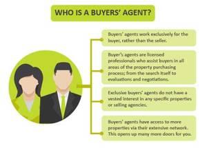 A buyer's agent in Ireland