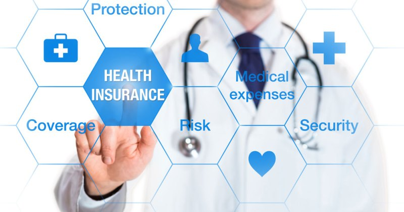 Health Insurance Coordination of Benefits