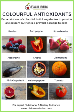 Antioxidants_Eng