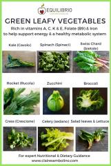 Leafy Greens_Eng