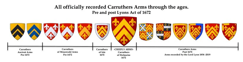 Armorial with gary's arms.jpg