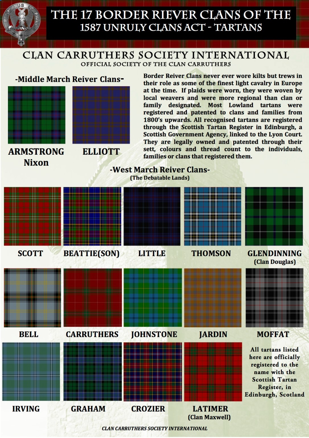 Reiver Clan Badge 17 tartans PIC