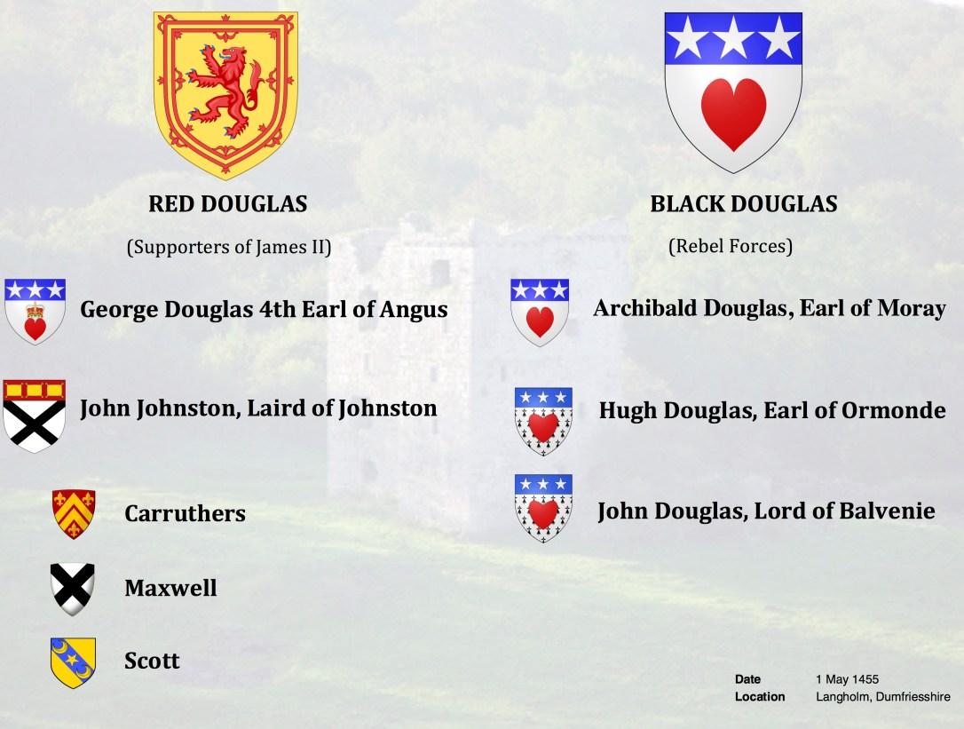 Battle of Arkinholme shields