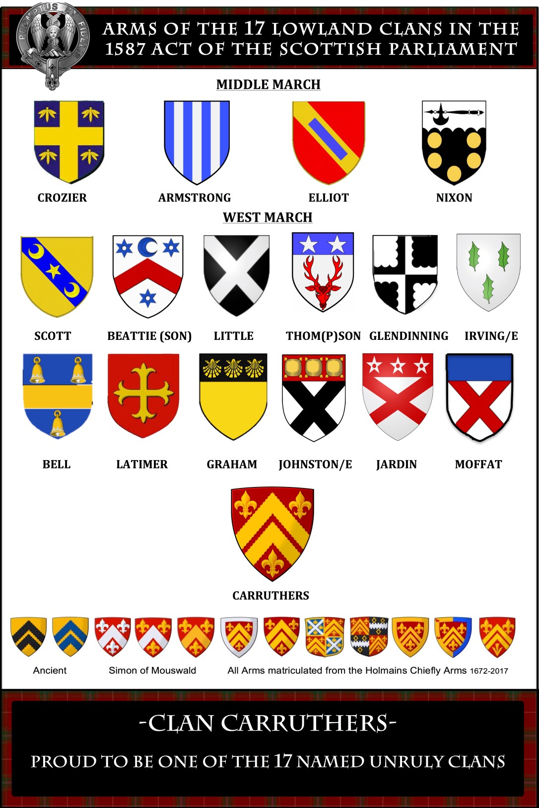 ARMS OF THE 17 FAMILIES final.jpg