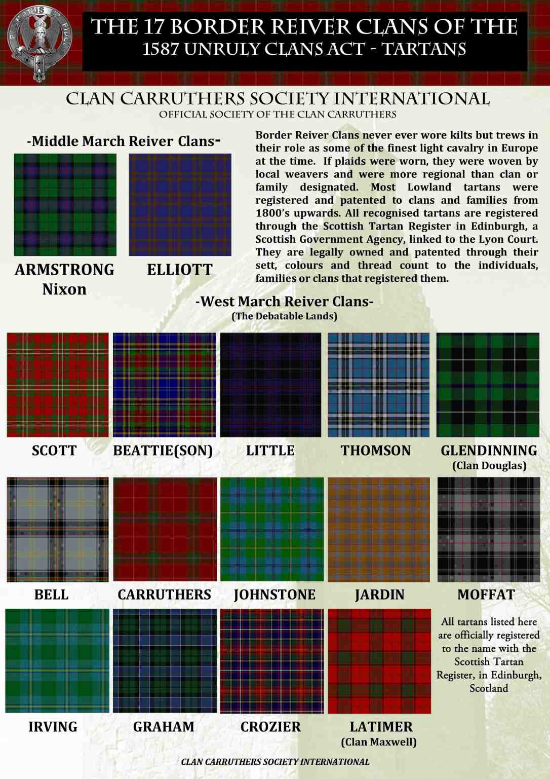 Reiver Clan Badge 17 tartans final