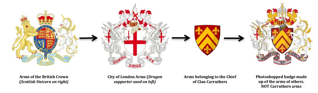 carruthers chief and llc arms 2
