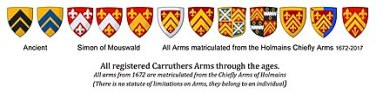 440px-Carruthers_Arms_through_the_ages.jpg