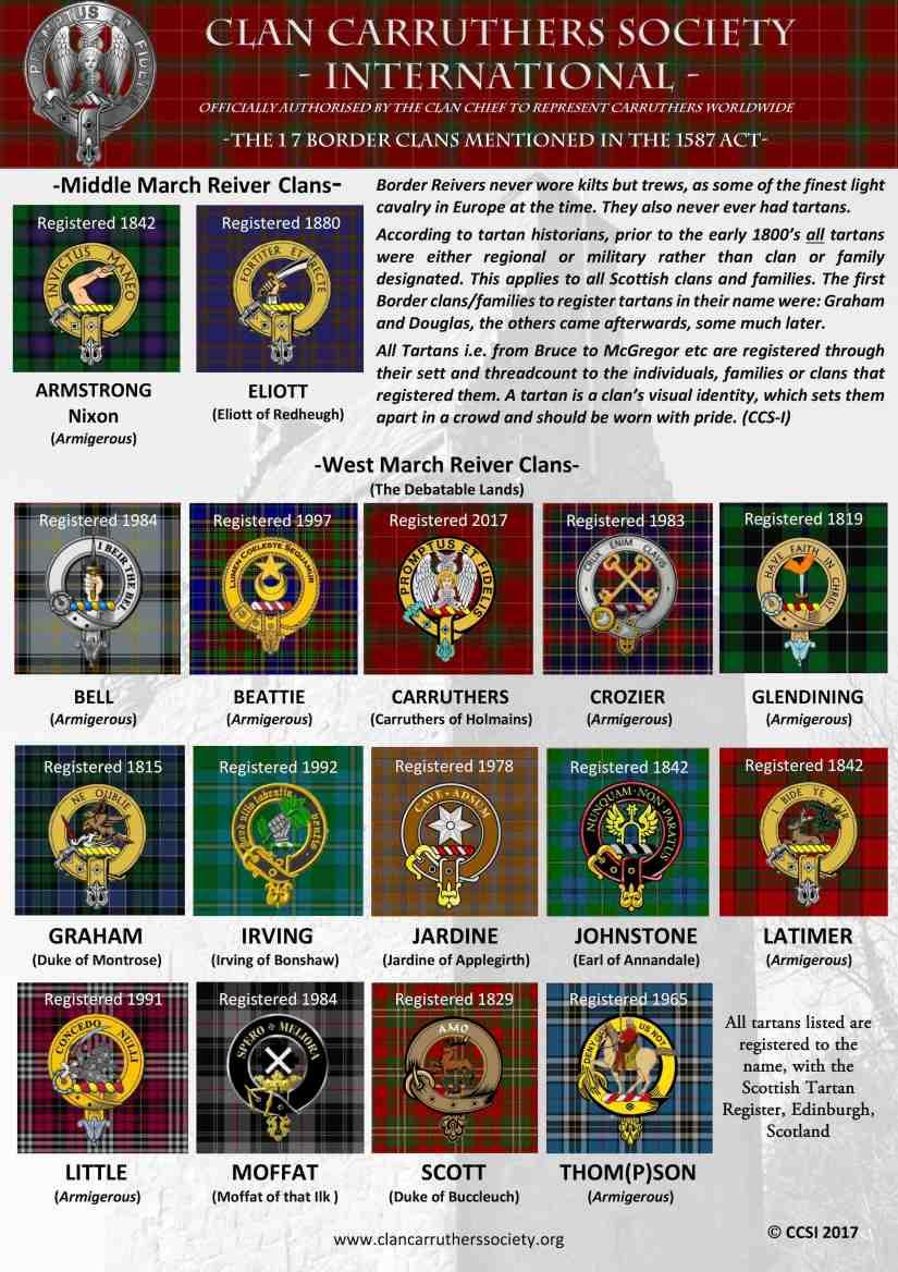 1587 17 tartans and crest final