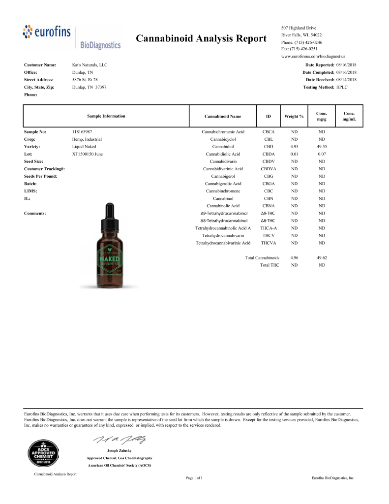 Naked 1500mg CBD Oil Lab Test Results
