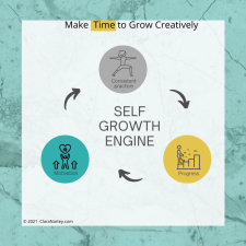 Create Your Own Self Growth Engine by Mastering Your Time