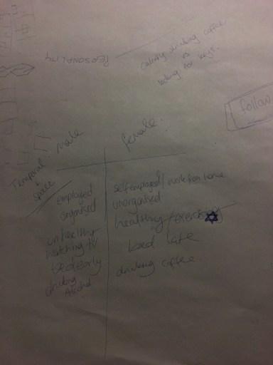 brainstorm-week-10-2