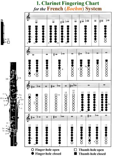 easy to read clarinet finger chart 4k pictures 4k pictures full rh 4kepics com