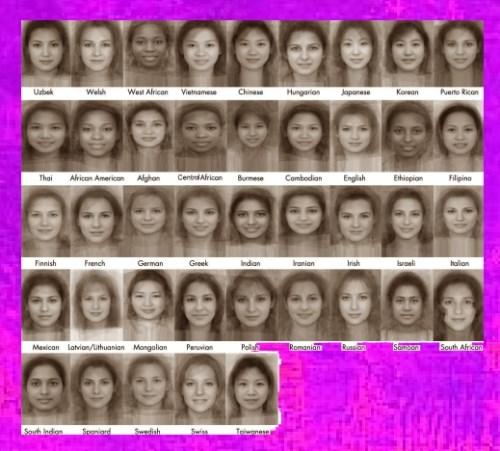 facial attractivness on a girl