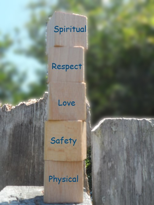 psychological hierarchy of needs in dating