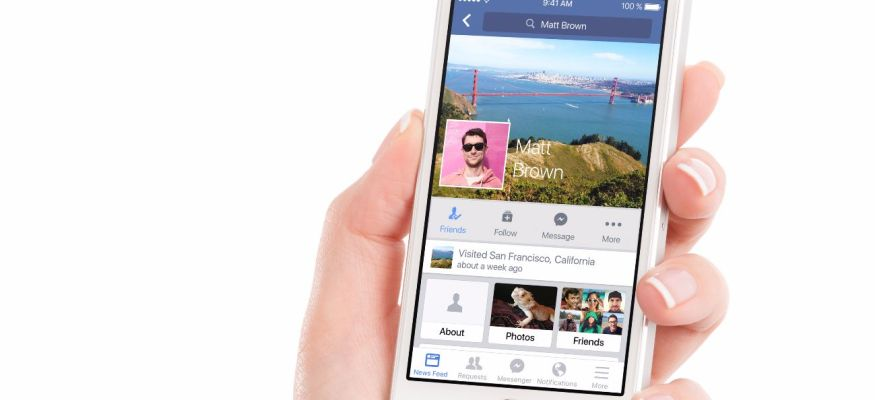Can your Facebook profile picture predict how smart you are?
