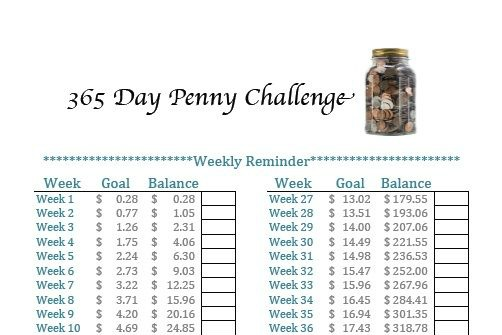 Save nearly $700 this year using couch change with the Penny Challenge!