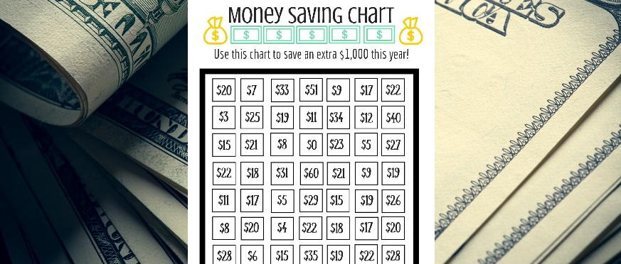 This simple chart will help you easily save $1,000 this year