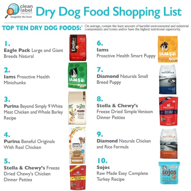 Best Rated Dog Food >> Top 10 Best Dry Dog Foods Clark Howard
