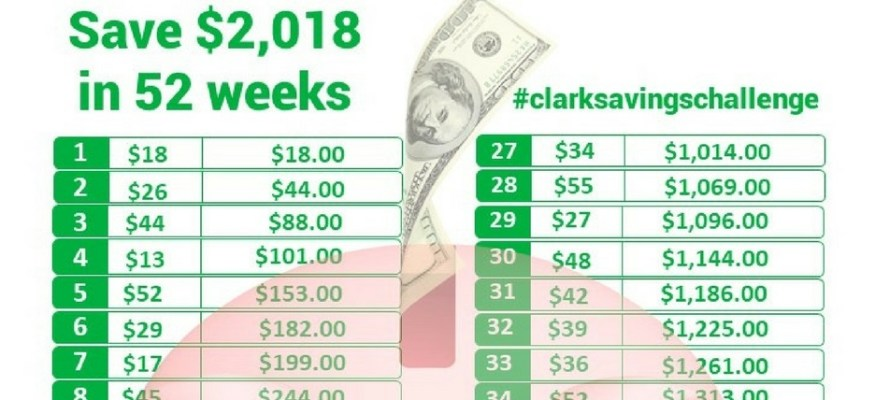 How to save $2,018 in 2018 with the New Year's money challenge