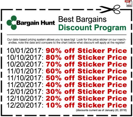 bargain hunt pricing