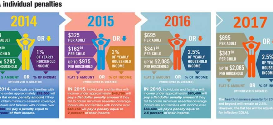 health-insurance-penalty