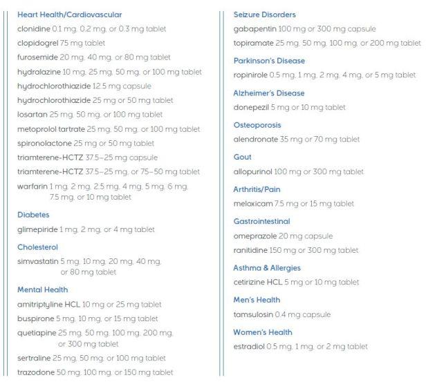 publix medication list