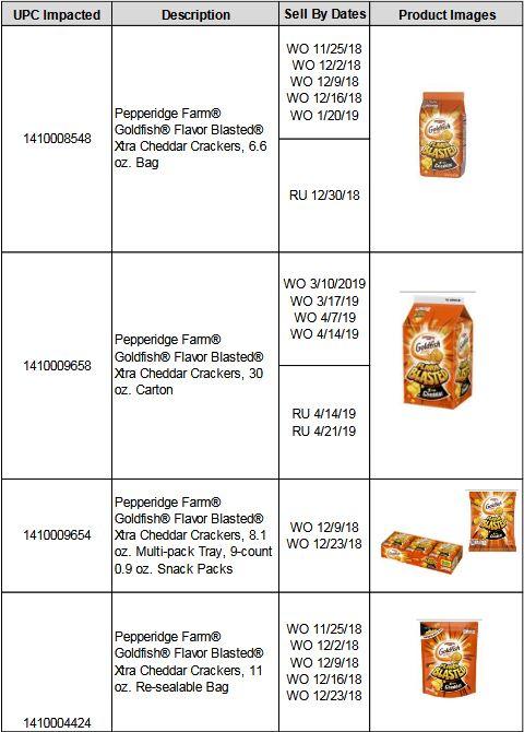 Goldfish Crackers recall 1
