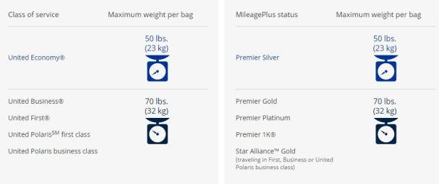 united airlines basic economy baggage fees