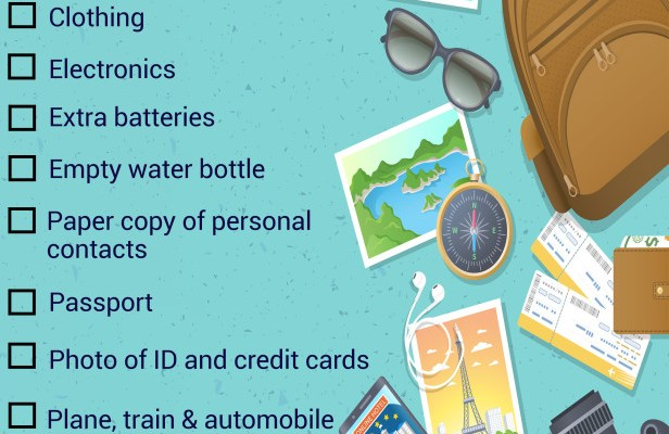 your international travel checklist don t forget these items
